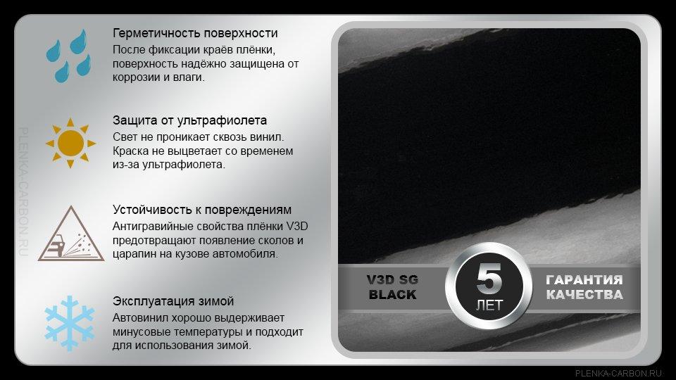 Ревадо  магазин напольных покрытий и дверей в Москве и